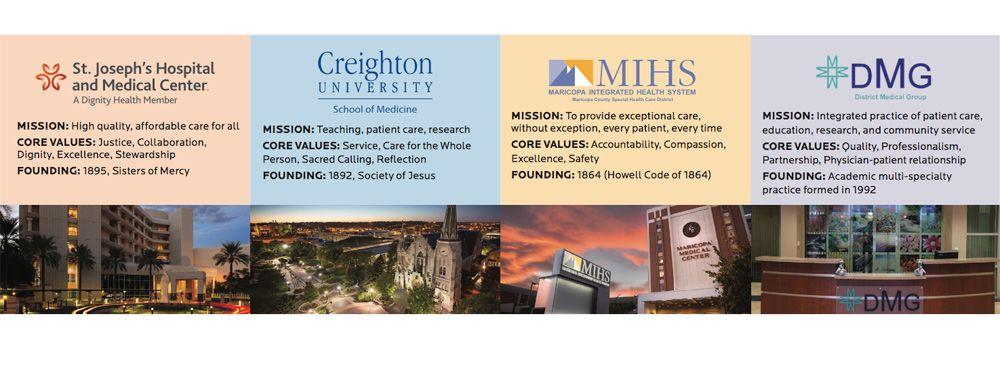 Major Valley Healthcare Providers Announce New Health Education Alliance Az Medical Group